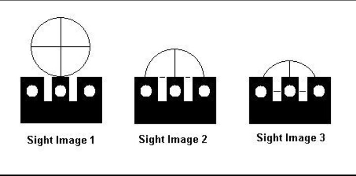 SIG Sauer Sight Heights and Sight Numbers - Real Gun Reviews