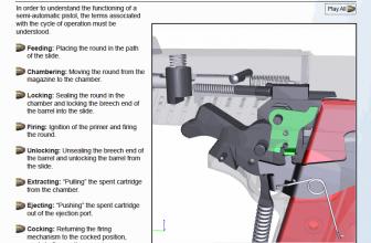 SIG Sauer Classic P-Series (P226, P220, P229) Internal Animations